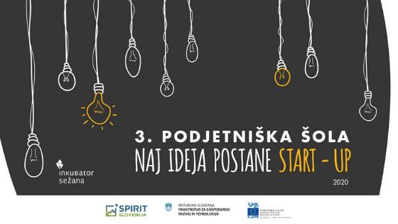 3. Podjetniška šola: Naj ideja postane start-up